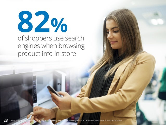 28 Base: Use smartphone to perform activity when shopping. Which of the following resources did you use for {activity} in ...