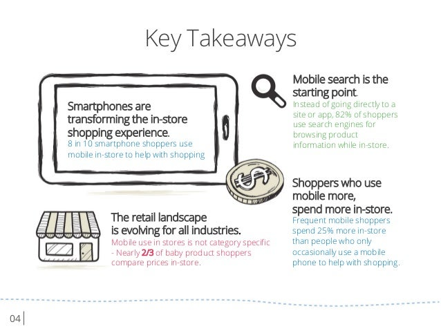 04 Key Takeaways Mobile search is the starting point. Instead of going directly to a site or app, 82% of shoppers use sear...