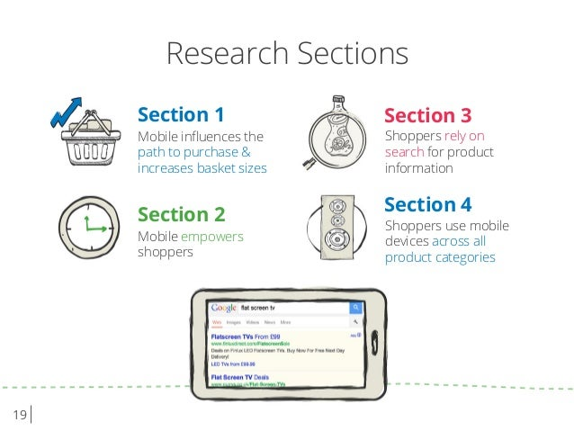 19 Research Sections Section 1 Mobile influences the path to purchase & increases basket sizes Section 2 Mobile empowers sh...