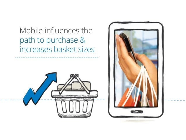 Mobile influences the path to purchase & increases basket sizes