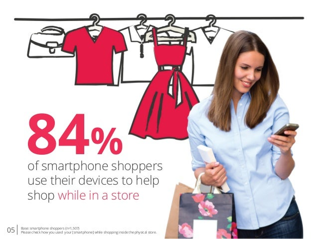 05 Base: smartphone shoppers (n=1,507) Please check how you used your [smartphone] while shopping inside the physical stor...