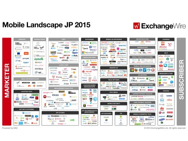 Mobile landscape-jp-2015exchangewire-japanupdated081715