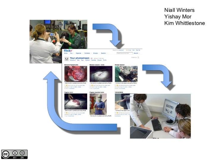 Niall Winters Yishay Mor Kim Whittlestone