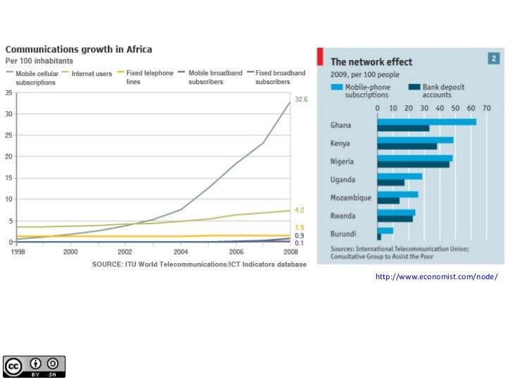 http://www.economist.com/node/18008202?story_id=18008202