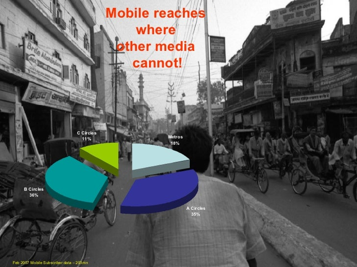 Mobile reaches  where  other media  cannot! Feb 2007 Mobile Subscriber data – 203mn