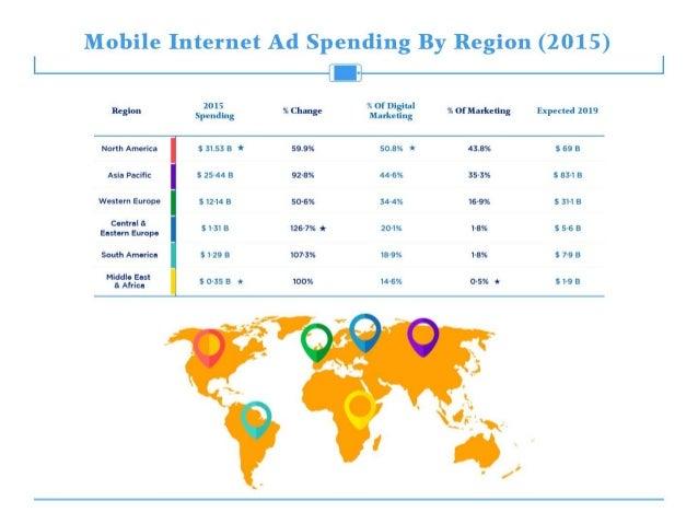 Mobile marketing-marketing-kingdom-cairo-event (1)