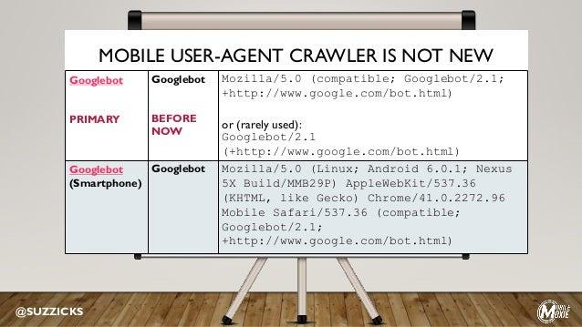 MOBILE USER-AGENT CRAWLER IS NOT NEW @SUZZICKS Googlebot PRIMARY Googlebot BEFORE NOW Mozilla/5.0 (compatible; Googlebot/2...
