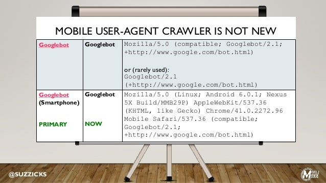 MOBILE USER-AGENT CRAWLER IS NOT NEW @SUZZICKS Googlebot Googlebot Mozilla/5.0 (compatible; Googlebot/2.1; +http://www.goo...