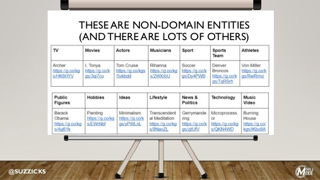 THESE ARE NON-DOMAIN ENTITIES (AND THERE ARE LOTS OF OTHERS) @SUZZICKS