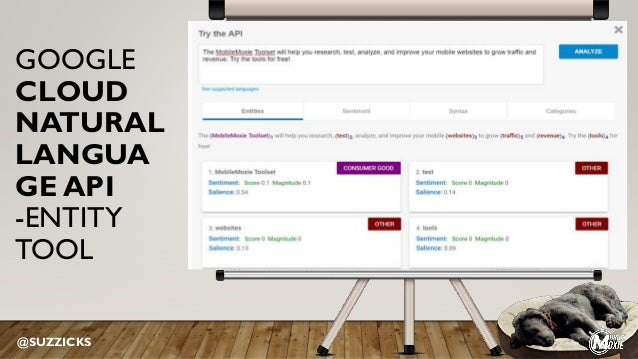 @SUZZICKS GOOGLE CLOUD NATURAL LANGUA GE API -ENTITY TOOL