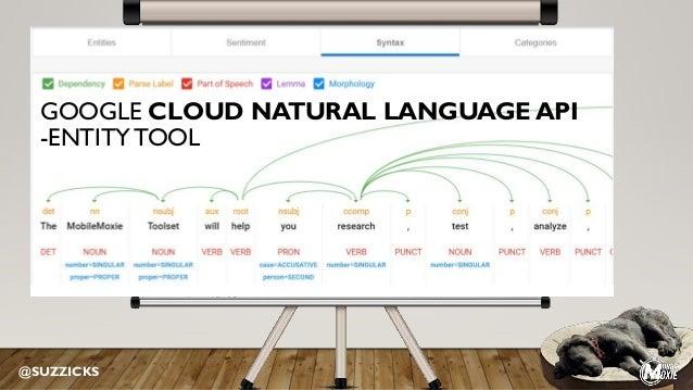 @SUZZICKS GOOGLE CLOUD NATURAL LANGUAGE API -ENTITY TOOL