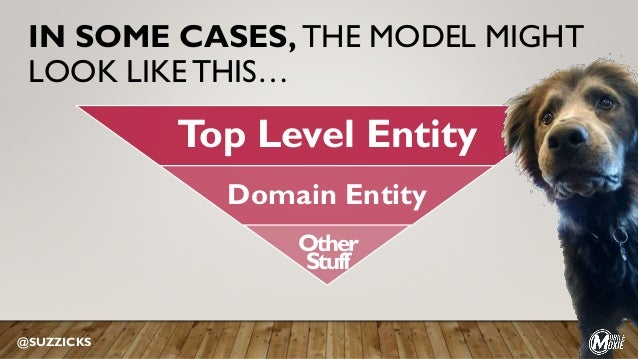 IN SOME CASES, THE MODEL MIGHT LOOK LIKE THIS… Top Level Entity Domain Entity Other Stuff @SUZZICKS
