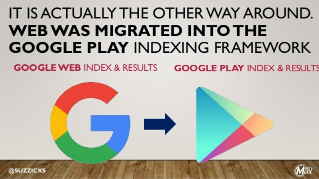 IT IS ACTUALLY THE OTHER WAY AROUND. WEB WAS MIGRATED INTOTHE GOOGLE PLAY INDEXING FRAMEWORK GOOGLE PLAY INDEX & RESULTSGO...