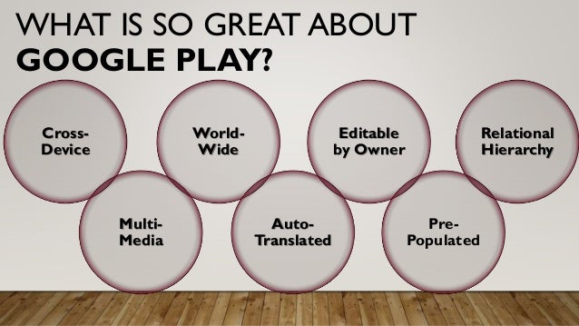 WHAT IS SO GREAT ABOUT GOOGLE PLAY? Cross- Device Multi- Media World- Wide Auto- Translated Editable by Owner Pre- Populat...