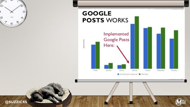 @SUZZICKS GOOGLE POSTS WORKS Implemented Google Posts Here: