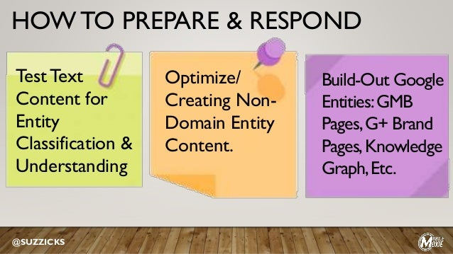 HOW TO PREPARE & RESPOND @SUZZICKS Optimize/ Creating Non- Domain Entity Content. Test Text Content for Entity Classificat...