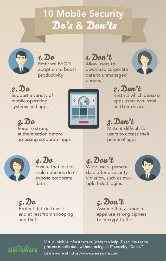10 Mobile Security Do's & Don'ts 1.Do Embrace BYOD adoption to boost productivity 1.Don't Allow users to download corporat...