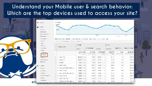 #MOBILESEO #BIGDIGITALADL BY @ALEYDA FROM @ORAINTI Understand your Mobile user & search behavior: Which are the top device...