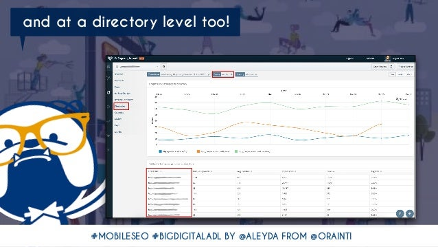 #MOBILESEO #BIGDIGITALADL BY @ALEYDA FROM @ORAINTI and at a directory level too!