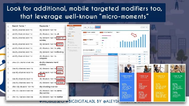 #MOBILESEO #BIGDIGITALADL BY @ALEYDA FROM @ORAINTI Look for additional, mobile targeted modifiers too, that leverage well-...