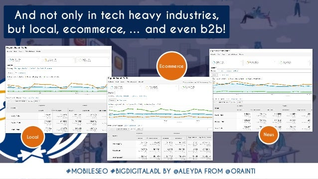 #MOBILESEO #BIGDIGITALADL BY @ALEYDA FROM @ORAINTI And not only in tech heavy industries, but local, ecommerce, … and even...