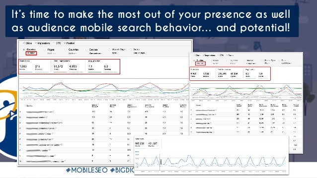 #MOBILESEO #BIGDIGITALADL BY @ALEYDA FROM @ORAINTI It's time to make the most out of your presence as well as audience mob...