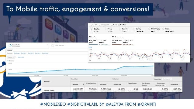 #MOBILESEO #BIGDIGITALADL BY @ALEYDA FROM @ORAINTI To Mobile traffic, engagement & conversions!