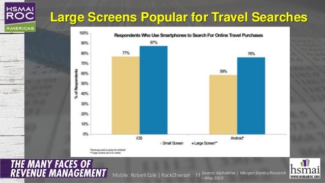 Large Screens Popular for Travel Searches 11 Source: AlphaWise | Morgan Stanley Research – May 2016 Mobile: Robert Cole | ...