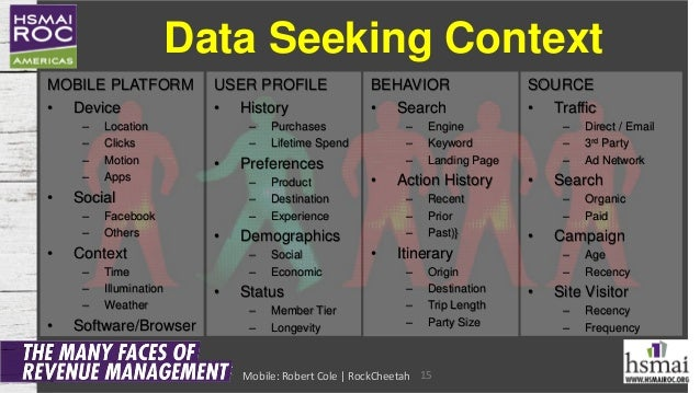 Data Seeking Context MOBILE PLATFORM • Device – Location – Clicks – Motion – Apps • Social – Facebook – Others • Context –...