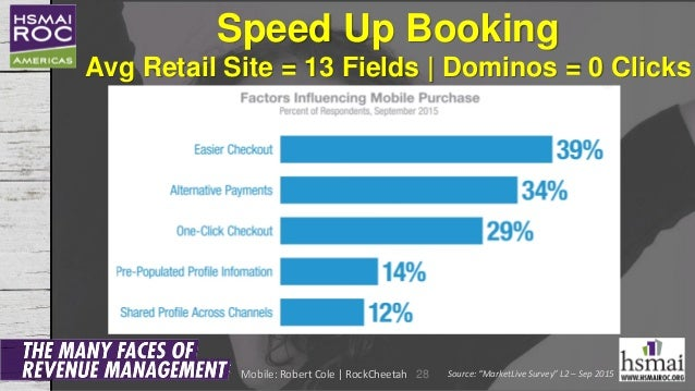 """Speed Up Booking Avg Retail Site = 13 Fields 