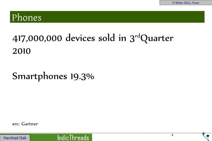 Mobile Software Development Trends