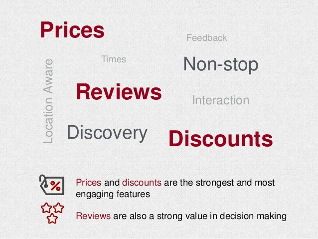 Prices and discounts are the strongest and most engaging features Reviews are also a strong value in decision making Price...