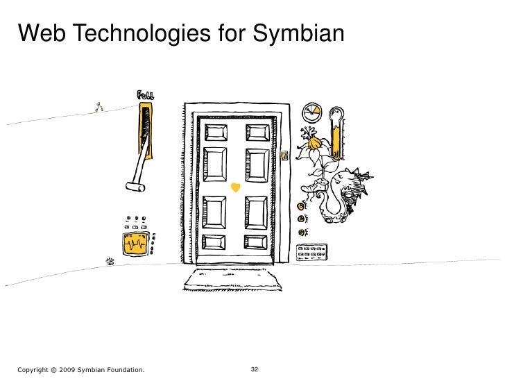 Developer Pitfalls & Strategies for Improving Mobile Web