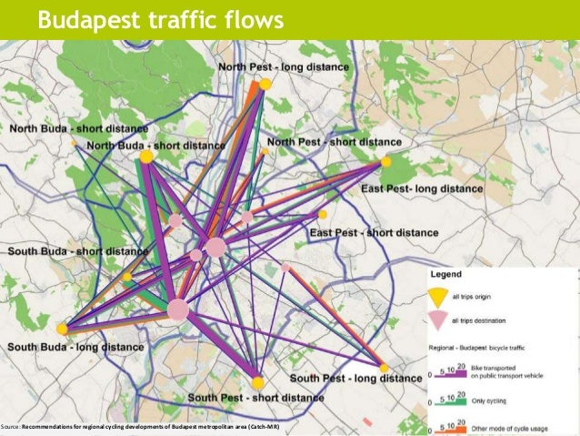 Budapest traffic flows  5 Integrated Transport Planning - CEE Practice (Hungary) Source: Recommendations for regional cycl...