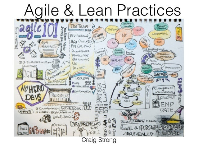 Agile & Lean Practices Craig Strong