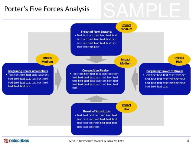 porter five force for e commerce industry in apparel in india Breakfast cereals market based on, price analysis, supply chain analysis,  porters five force analysis - forecast to 2023  e-commerce companies   cereals product under the brand name of chocos fills in india  here's what  goodwill actually does with your donated clotheshuffingtonpostcom.