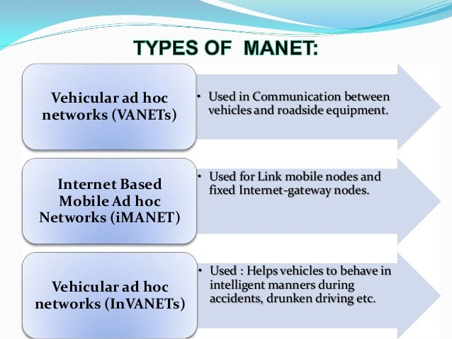 intrusion detection system in manet + thesis Intrusion detection techniques in manets and wsns ieee wireless deployed in adverse or hostile environment ad-hoc, wire b and b forwards – a free powerpoint ppt presentation (displayed as a flash slide show) on powershowcom.