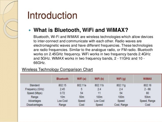 Bluetooth, Wi-Fi and Wimax: Know the Wireless Technologies