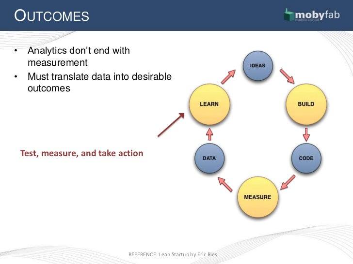 Mobile Analytics Slide 3