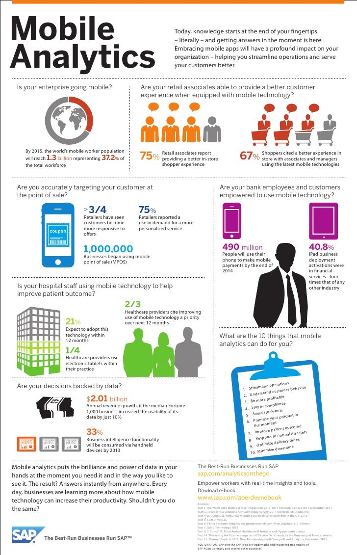 Mobile                                                                     Today, knowledge starts at the end of your fing...