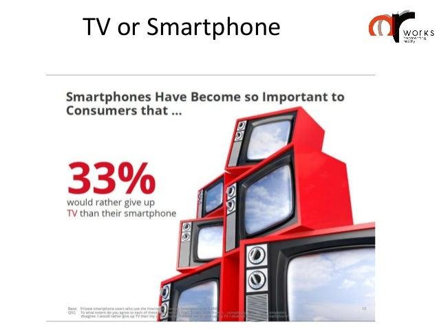TV vs Smartphone