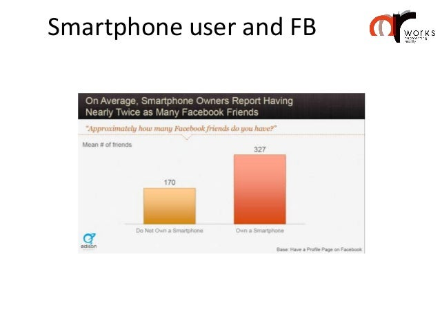App stores (March 2013)•   800,000 - Apple App Store•   664.000 – Google Play (Android)•   100.000 – Blackberry World•   5...
