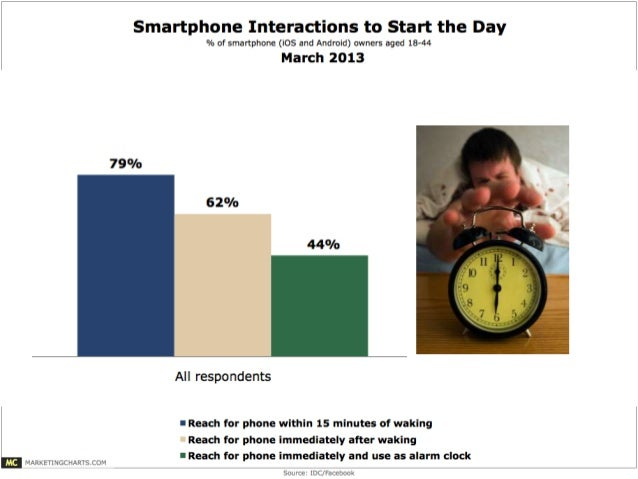 Market• Newly sold devices 2012:  – 1.8 bn phones: 40% smartphones/60% feature phones  – 2011 to 2012 38% increase in smar...