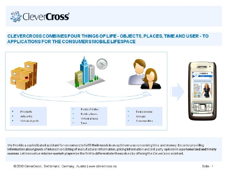 Mobile Answers | praktischer Nutzen für MNOs