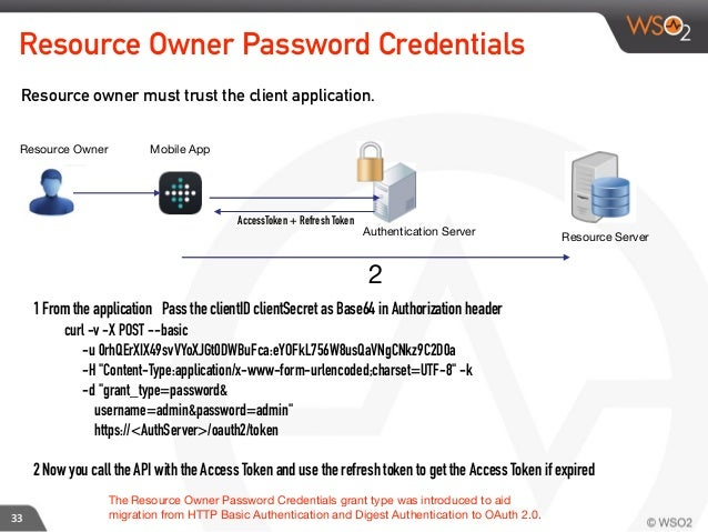 How APIs Can Be Secured in Mobile Environments