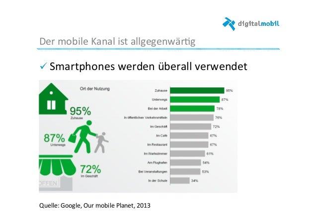Der  mobile  Kanal  ist  allgegenwär-g      Quelle:  Google,  Our  mobile  Planet,  2013   ! Smart...