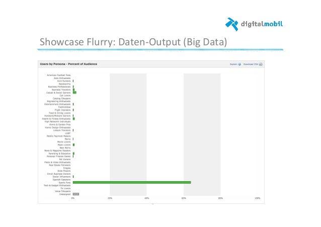 Showcase  Flurry:  Daten-‐Output  (Big  Data)