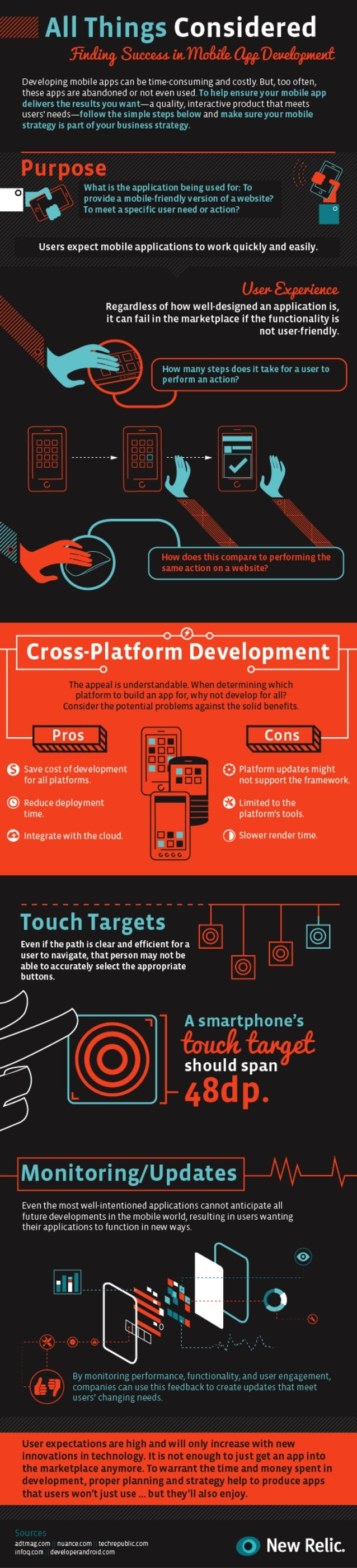 Mobile App Development App