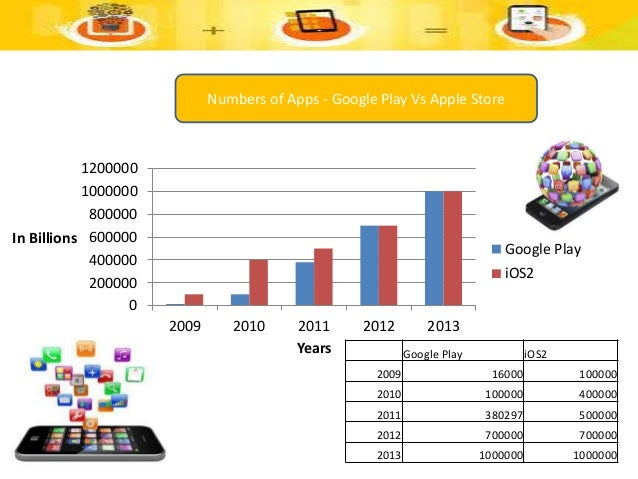 Mobile app industry for Industrie mobel