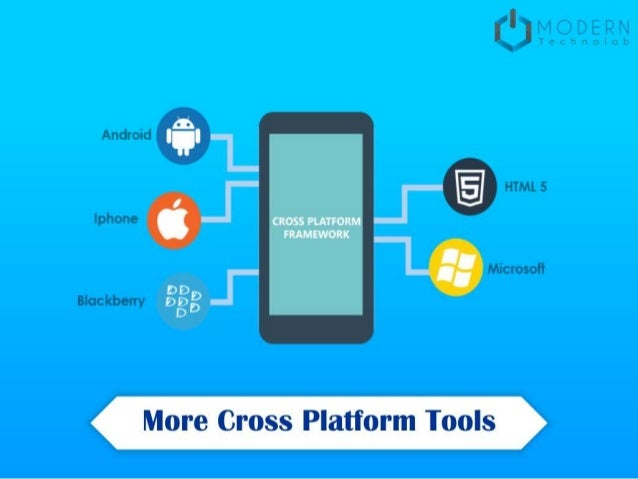Mobile Application Development Trend 2016 Slide 3